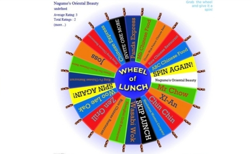 Lunch wheel roulette how to make a blackjack program in java