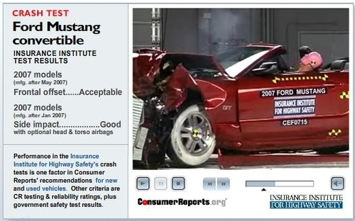 Consumer Reports Crash Text Videos